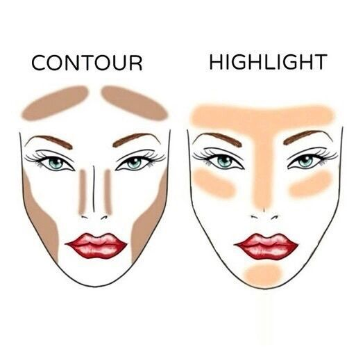 Contour y Highlight maquillaje